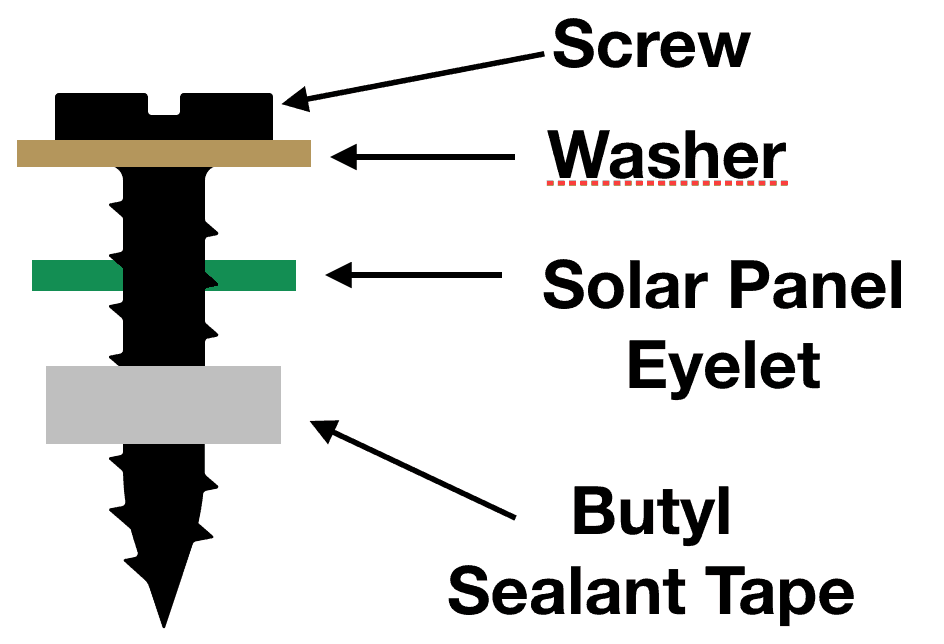 Screw Down Solar Panel